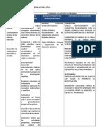 CONTENIDOSQUIMICAGRADO7