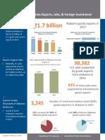 Alabama-Canada trade relations