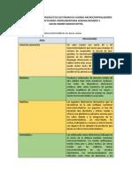 Solucion Actividad Comlplementaria Unidad 3- David Baron