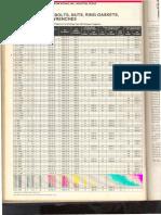 Studs gasket etc.pdf