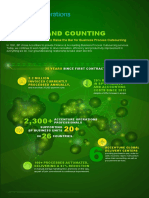 Accenture Energy Operations BP 25 Year Relationship Infographic