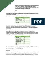 Discusión de Resultados - Ing Bioca