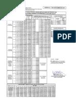 Tabela de Remuneracao novembro_2017.pdf