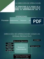 1 direccion de operaciones (1).pdf