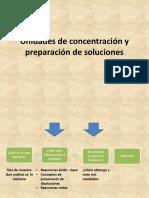 2° ensayo de presentación Química General