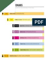 romanos_geral.pdf