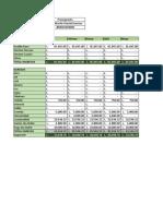 Cinia Marilin Martel Ramirez - Presupuesto