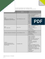 20120308 Liste Centres de Formation
