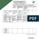 9.1.1.8 Bukti identifikasi risiko, analisis dan tindak lanjut risiko pelayanan klinis.docx