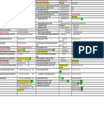 2.CCTR   ASSET  PRODUCTCOST.docx