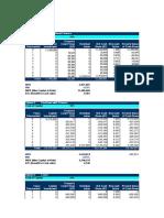 NPV Analysis spreadsheet