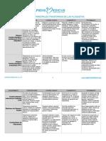 Mediscript - Trastornos plaquetarios
