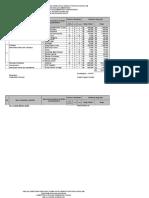 Anggaran Kebutuhan Peralatan Apk & Pbs