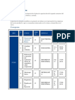 Plan de Capacitación Metalmecanica