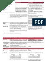 TRAIN (changes)???? pages 13 - 17, 19.pdf