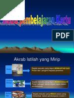 Presentasi Kartu Media Pembelajaran