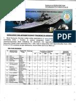 Notification Naval Dockyard Mumbai Apprentice Trainee Posts