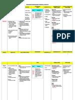 RPT T3 - sejarah 2017.doc