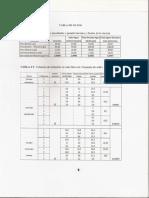 datos de extraccion liquido liquido.pdf