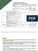 YOELLOSUPERYO para Test proyectivos.docx