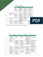 Lindo quadro - Sintese da abordagem pedagogica.pdf