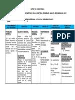 Matriz de Consistencia - Ing Civil