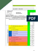 Matrix de Leopol-estudio de Impacto Ambiental de La Residencial Jockey - Chiclayo