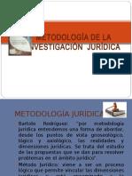 Métodos y Tecnicas de Investig. Jurídica