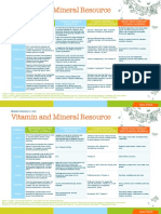 vitamin mineralresource  1