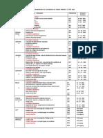 Calendarizacion de Actividades de Tercer Periodo 2018 (1)