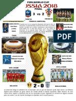 Infografia Del Mundial Rusia 2018