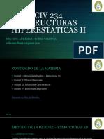 Estructuras Hiperestaticas #1 (Civ-234)