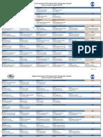 Programa Regata Promocional CRT 05-08-2018
