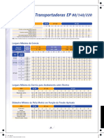 correias EP.pdf