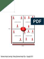 Stakeholder-Matrix-Template.ppt