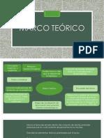 Marco teórico-Antecedentes.pptx