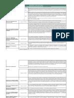 _Decreto 1072-Resumen_Normas.docx