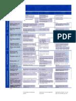 288233989 English for Nursing Vocational Book1 2012 PDF Copia
