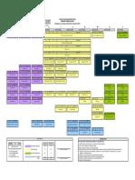 Arquitectura - Flujograma.pdf
