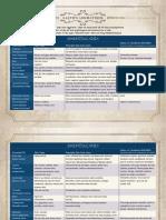 EssentialOilsSkin.pdf