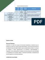Informacion Estadistica RRHH