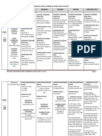 Scheme of work for unit 5.docx
