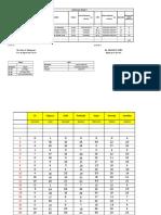 item analysis g8- 1st diagnostic.xlsx