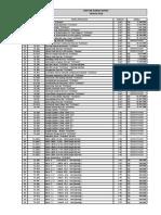 daftar harga alat lab