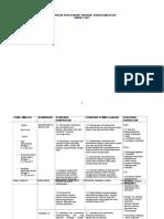 RPT Bahasa Melayu 3.doc