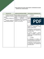 JORNADA DE ANÁLISIS IMPLEMENTACIÓN CURRICULAR COL CALAMA.docx