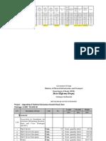 Slab Culvert Estimation Final 2018-8-5