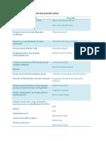 Beberapa contoh antigen diri dan penyakit terkait.docx