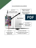 Hak Kekayaan Intelektual Dalam iPhone