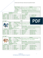 Megas pokémon.pdf